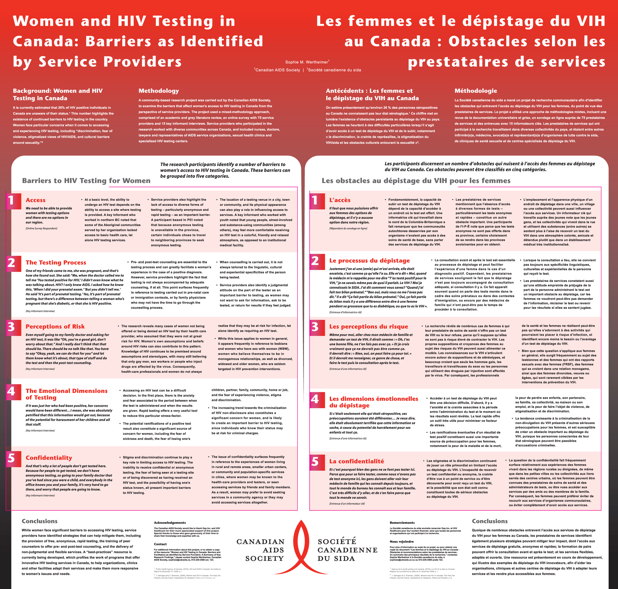 aids complete summary essay Hiv is a lifelong condition, and without treatment, a person with hiv can develop  aids, which  a comprehensive guide to hiv and aids.