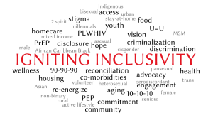 2017 Forum Logo - Igniting Inclusivity